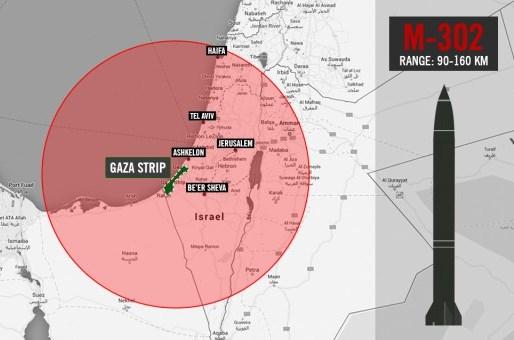 Il raggio d'azione su Israele dei missili da 160 km di gittata, se fossero arrivati a Gaza