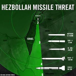 La minaccia dei missili di Hezbollah (clicca l'immagine per ingrandire)