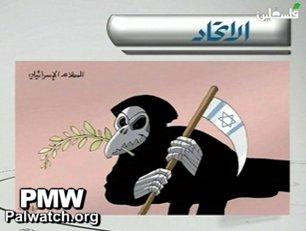 Un altro esempio di rappresentazione demonizzante del nemico, tratto dalla Tv ufficiale dell'Autorità Palestinese (Fonte: palwatch.org)