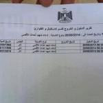 Il certificato di morte dell'ospedale di Gaza con il nome di Mohammed Deif
