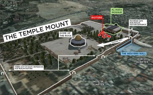 """La spianata delle moschee sul Monte del Tempio, a Gerusalemme. In azzurro: il Muro Occidentale (""""del pianto""""). Accanto al Muro: l'unico accesso alla spianata riservato ai non-musulmani. Freccia bianca: percorso di turisti e visitatori. Frecce rosse: tragitto degli ultrà palestinesi che aggrediscono i visitatori (clicca per ingrandire)"""