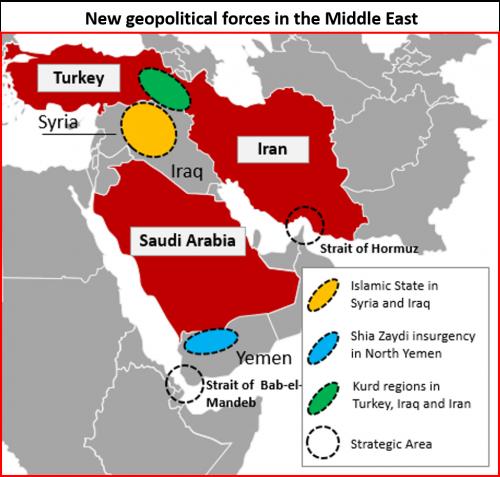 Nuove forze geopolitiche in Medio Oriente
