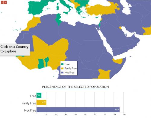 La libertà in Medio Oriente nel 2016. Verde: paesi liberi; giallo: parzialmente liberi; viola. non liberi