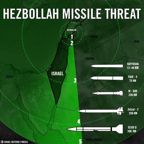 La minaccia missilistica di Hezbollah su Israele (clicca per ingrandire)